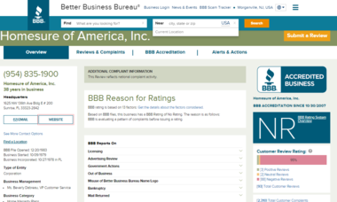 The Better Business Bureau shows more than 2,300 complaints against HomeSure.