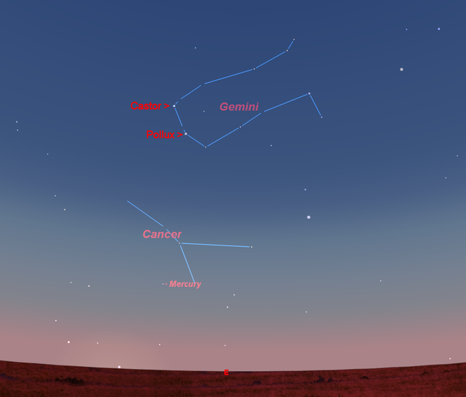 The planet Mercury appears in the eastern sky this weekend. To find it, look for the twin stars of the constellation Gemini. Mercury appears below the star Castor.