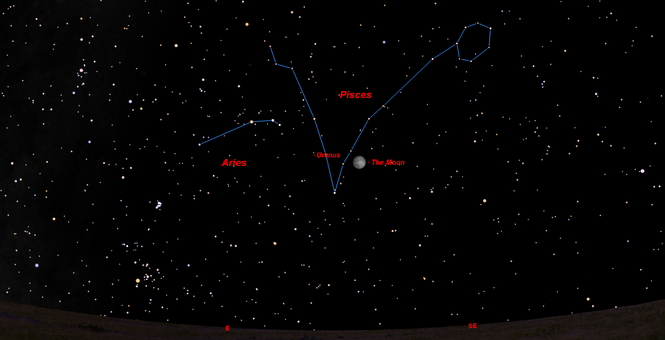 Uranus is visible in the evening sky. On Tuesday and Wednesday the moon is nearby.