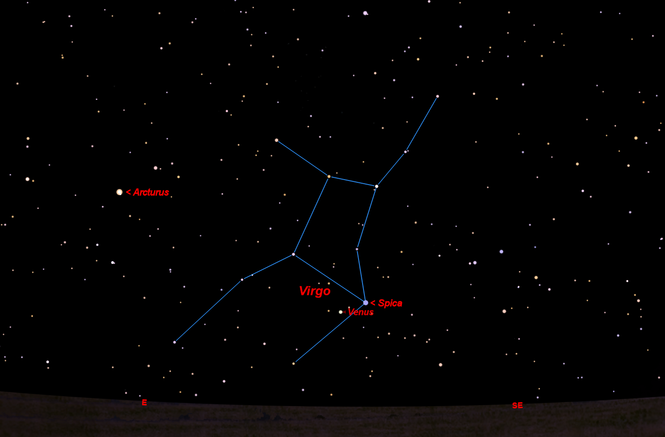 Venus is visible in the east southeast between 5 a.m. and dawn. It easily outshines the bright stars Spica and Arcturus.