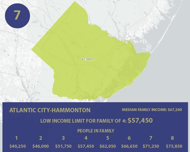 Here's how much you can earn and still qualify as low-income
