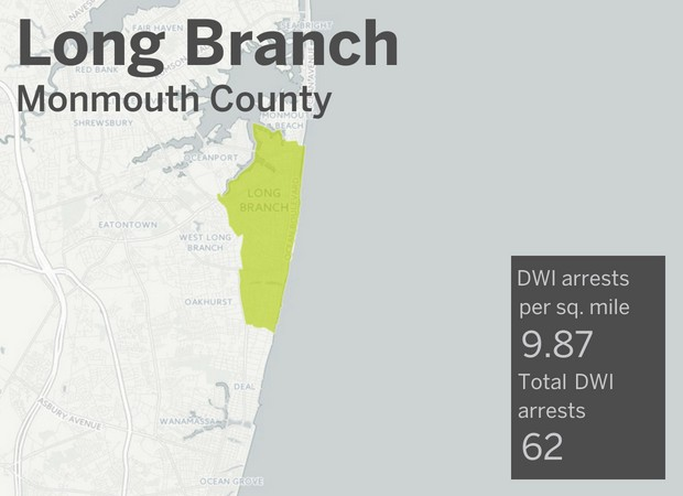 The Jersey Shore towns that arrest the most people for DWI