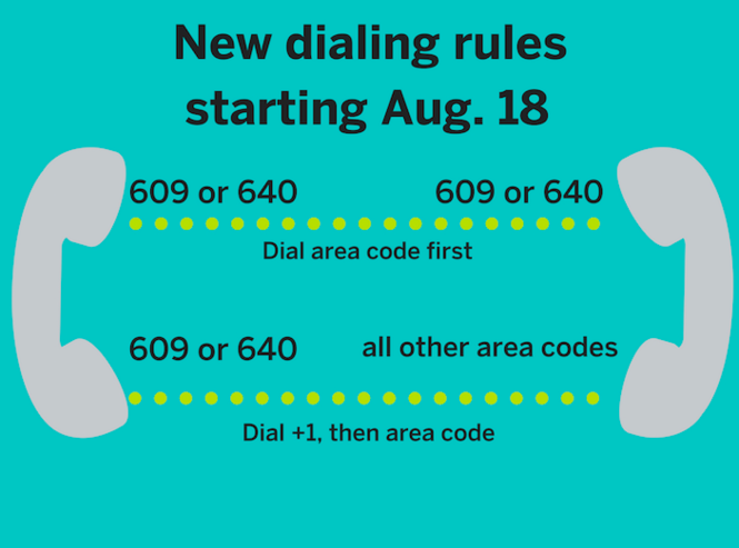 N.J.'s getting a new area code and it will mean changes to the way on map showing area codes of new jersey, phone area codes map new jersey, 973 area codes locator, telephone area codes new jersey, area code map of philadelphia and new jersey,