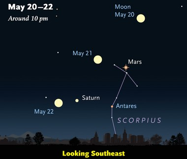 Once in a blue moon, we get a blue moon - and there's one this weekend. Plus, there's a bonus: The red planet Mars will be brighter than usual. (SkyandTelescope.com)