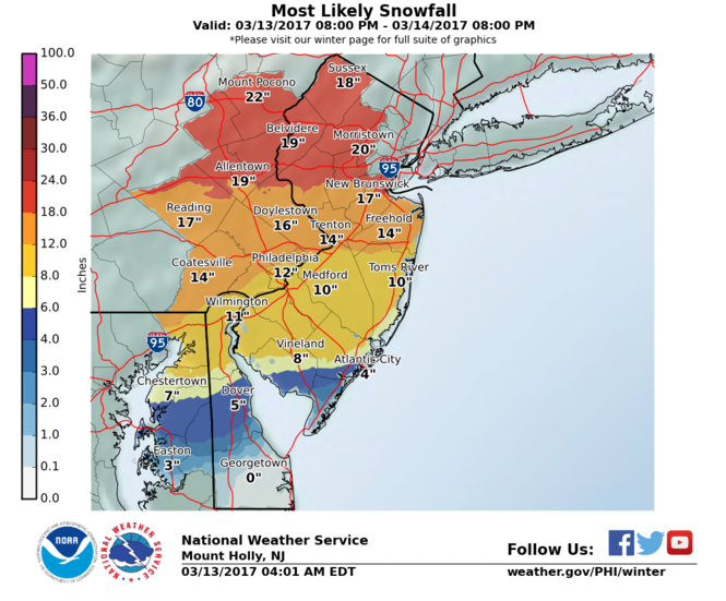 Snow that's expected to begin falling early Tuesday is likely to bring at least 10 inches of snow to most of New Jersey, according to the National Weather Service.