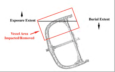 A diagram of the section of the shipwreck found under the north jetty of the Barnegat Inlet. (Panamerican Consultants)