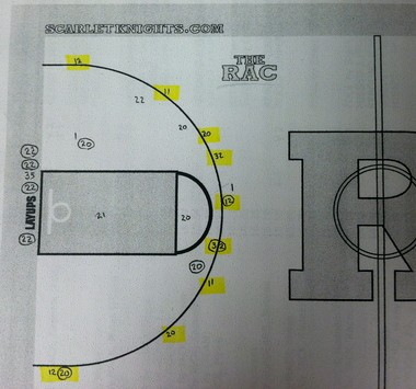 Yale's second-half shot chart. (Perimeter shots highlighted in yellow.)