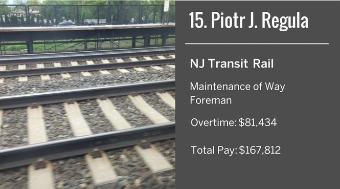 25 NJ Transit workers who made more than $75K in overtime last year