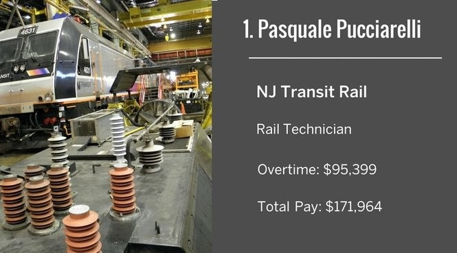 25 NJ Transit workers who made more than $75K in overtime