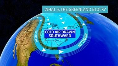 The Weather Channel predicts that a negative North Atlantic Oscillation will allow frequent shots of Arctic air to invade the eastern United States this winter.