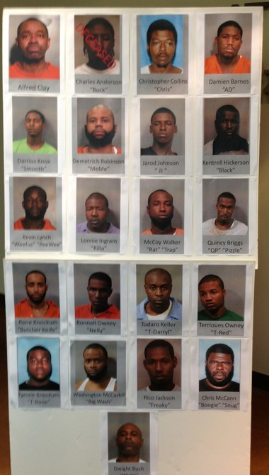 Authorities displayed a photo gallery of men they say belong to the 3-N-G street gang.