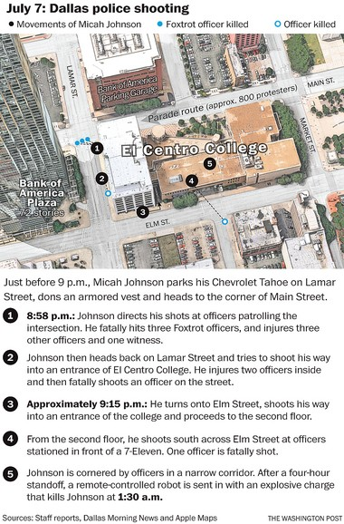 Site of the shooting near El Centro College