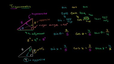 Khan Academy founder Sal Khan started producing online tutorials in mathematics, such as this one in trigonometry, and has expanded into sciences, finance and history.
