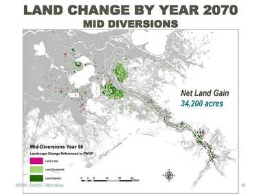 New computer modeling shows land expected to be built by two sediment diversions on the Mississippi River below New Orleans through 2070.