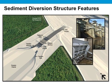 Artist's conception of the Mid-Barataria Sediment Diversion structure planned for a location near Myrtle Grove in Plaquemines Parish, looking from the area where sediment and water will be delivered, back along the diversion channel to the Mississippi River. A similar diversion is proposed in the 2017 plan near Ama, on the West Bank of the river in eastern St. Charles Parish.