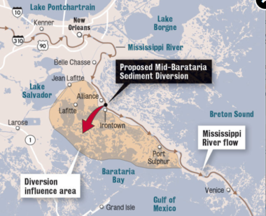 Several diversion projects have been planned in south Louisiana.