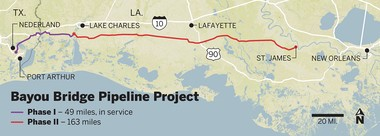 Route of the Bayou Bridge oil pipeline across Louisiana. Environmental groups filed suit in federal court to overturn Army Corps of Engineers permits issued in November that allow the pipeline to be built.