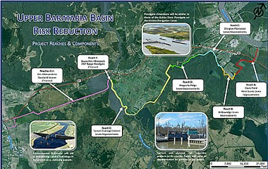 This graphic shows some of the features proposed for inclusion in the Upper Barataria Risk Reduction project. (St. Charles Parish Government)