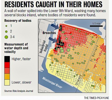 This graphic shows the deaths during Katrina in the Lower 9th Ward.
