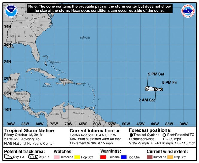 (National Hurricane Center)