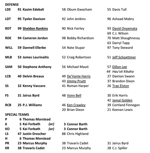 """Here's a look at the Saints' second """"unofficial"""" depth chart heading into the team's second preseason game of 2016 at Houston."""