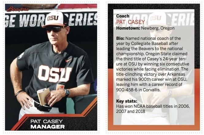 Oregon States 2018 Championship Season In Baseball Cards