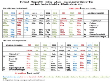 The new Portland-to-Eugene Amtrak schedule as of Jan. 6, 2014.