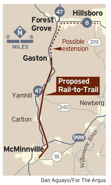 The proposed Yamhelas Westsider Trail.