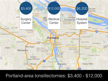 This visual, based on market averages, is similar to what a user of one of HealthSparq's online tools would see while comparing prices for tonsillectomies in the Portland area. An actual user would see cost estimates tailored to his or her benefits coverage.
