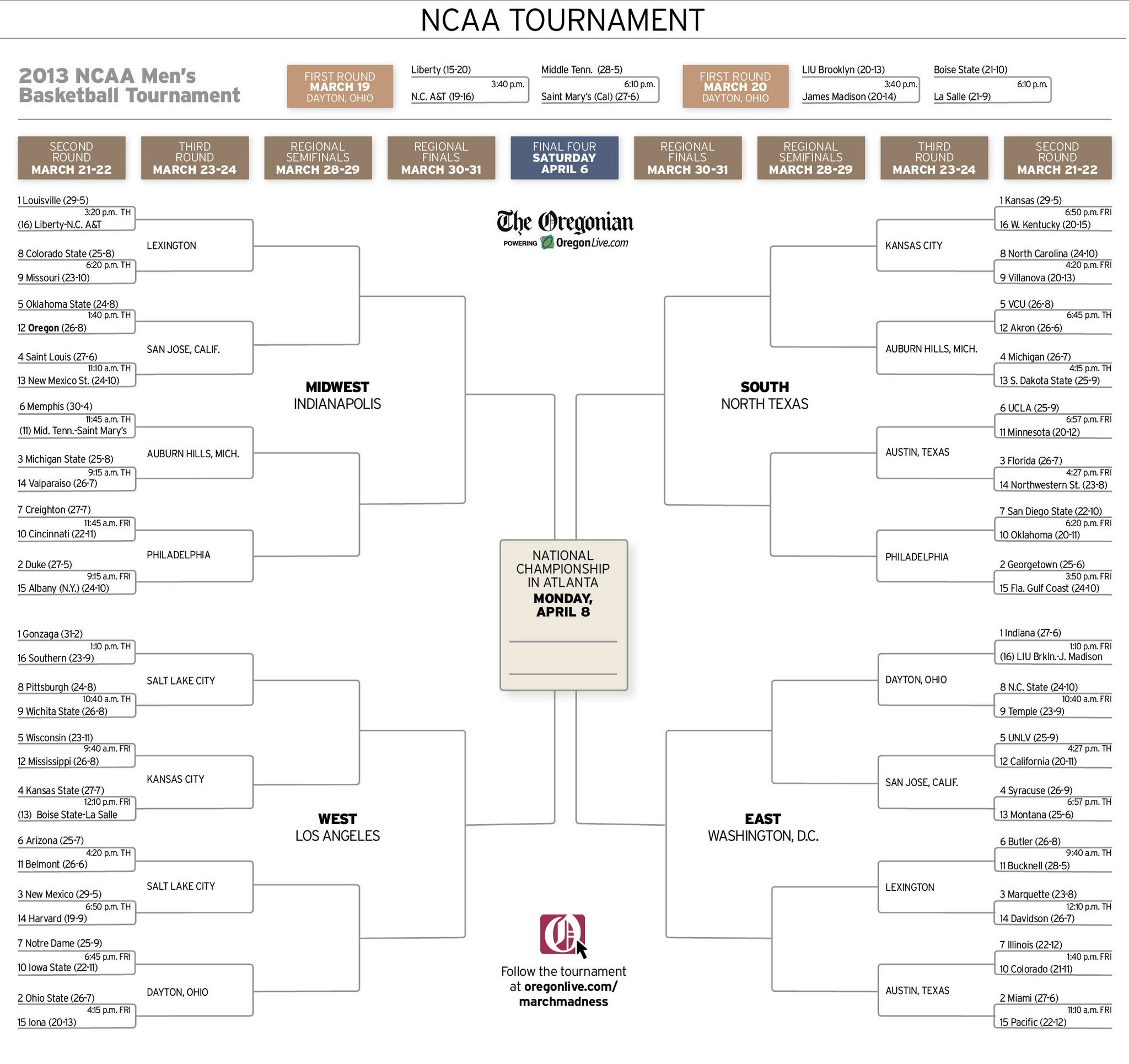 image about Printable March Madness Bracket titled NCAA Event bracket 2013: Printable March Insanity