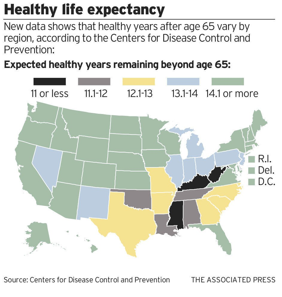 Improving healthy life expectancy is a major concern of researchers who study older populations.