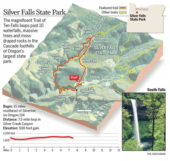 Trail of Ten Falls at Silver Falls State Park; photos of all ... on silver falls or, collier state park map, riverside rv park map, paradise state park map, silver falls oregon address, silver falls hike washington, argyle lake state park map, silver falls oregon city, silver falls resort silverton oregon, silver falls campground oregon, cottonwood state park map, silver falls flower, portland state park map, salt creek falls map, mckinney falls state park map, silver falls directions, silver falls retreat center, fall creek falls state park map, silver falls campground review, silver falls oregon lodging,
