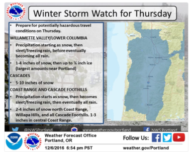 Winter storm watch for Thursday
