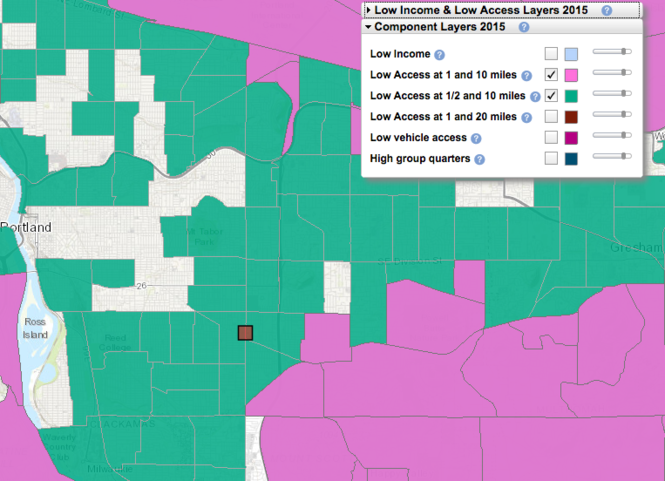 This USDA map of the area, with the Fred Meyer location in brown, shows how little access East Portland residents have to grocery stores. The purple areas show tracts where over a third of residents live more than a mile from the nearest supermarket, and the green areas show tracts where over a third of residents live more than half a mile from the nearest grocery store.