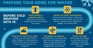 Tips on preventing frozen pipes from Pennsylvania American Water Company.