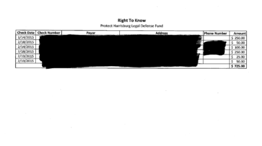 Redacted donors list provided by Harrisburg to attorney Joshua Prince.