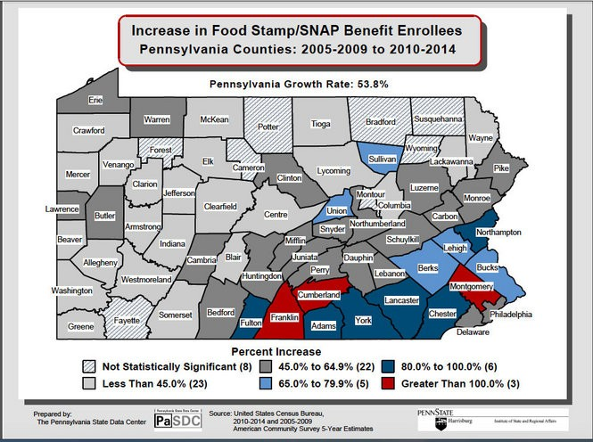 This map shows an increase in food stamp recipients throughout several counties in Pennsylvania.