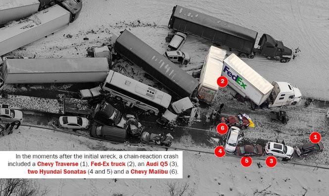 I-78 fatal pileup anniversary: Recreating the crash