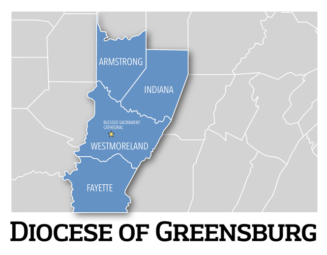The Greensburg Diocese