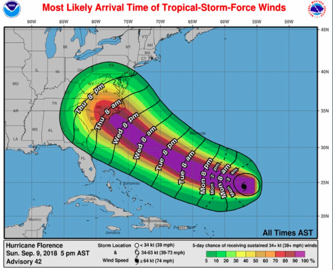 Hurricane Florence is currently poised to hit the southeastern U.S. Thursday, according to the National Hurricane Center.