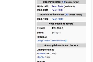 Joe Paterno's Wikipedia page on Jan. 16, 2015.