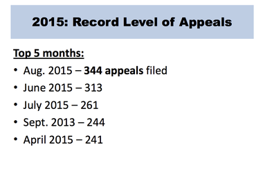 2015: Record level of appeals