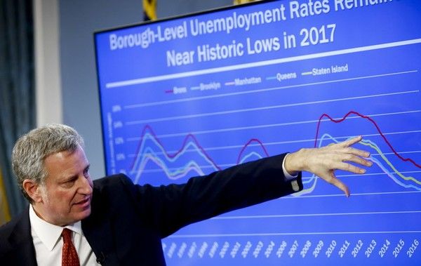 Mayor Bill de Blasio presents his 2019 preliminary budget during a press conference at City Hall (AP Photo/Bebeto Matthews)