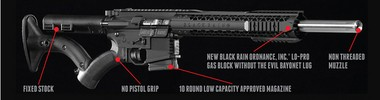 "A breakdown the New York compliant"" features of Black Rain Ordnance's AR15."