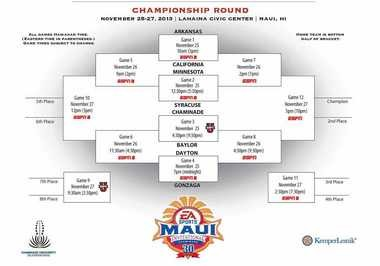The bracket for the 2013 Maui Invitational.